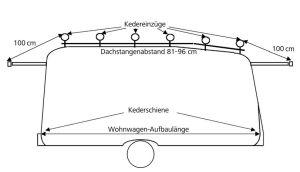 ffendt ww 220 v wandler für heizung